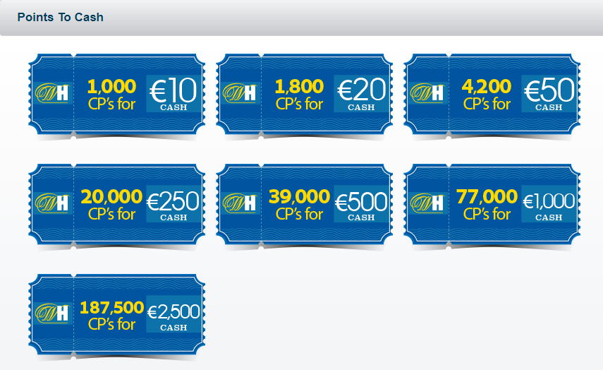 William Hill Poker Club Points Cash Value