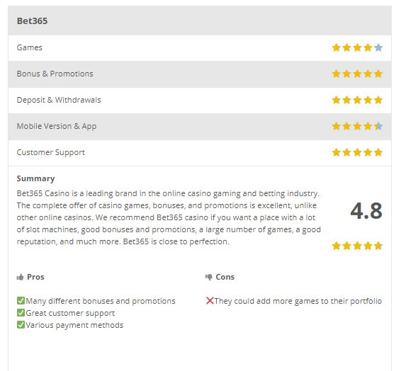 casino reviews- ratings example