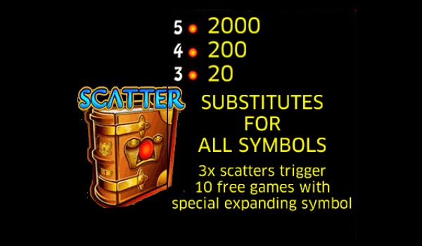 Scatter slot games